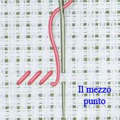 Esecuzione del mezzopunto o piccolo punto